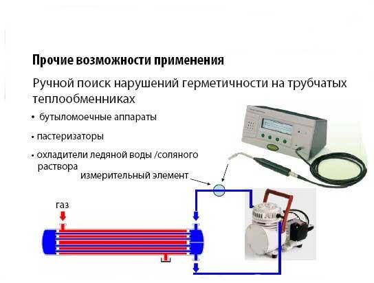 Пластины теплообменника Tranter GF-187 N Минеральные Воды Пластинчатый теплообменник Alfa Laval AQ1-FG Стерлитамак